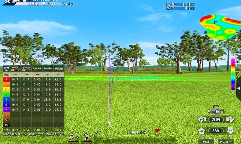 阿波座スポーツゴルフ倶楽部 シミュレーションゴルフ