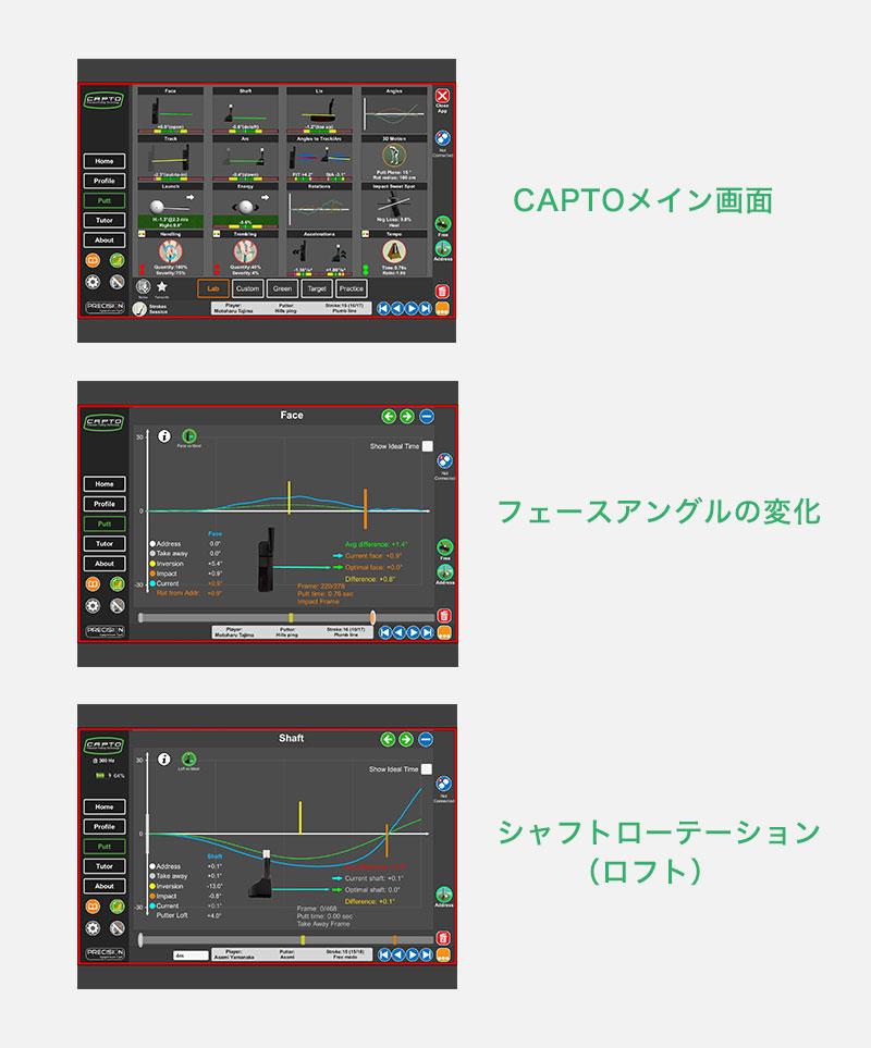 CAPTO パッティング解析センサー
